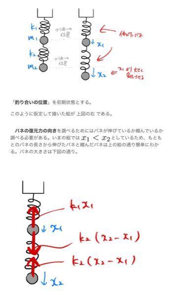 ばねの鉛直方向の練成運動がいまいち理解できません。 ばねの変位をk1x1としている部分はわかるのですが、 k2(x2-x1)、という部分がいまいちわかりません。 なぜx2からx1を引くのでしょうか?k2x2ではダメなのでしょうか? (重り1つの運動はわかるのですが、2つの練成運動から全く理解できなくなりました)