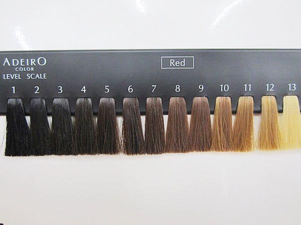 居酒屋のバイトに受かったのですがそのお店には髪色自由記載がなくて、髪色自由記載がないバイトってどこら辺の明るさまでセーフですか?(あくまで明るさなのでこの画像の髪色は関係ないです。)番号で教えて...