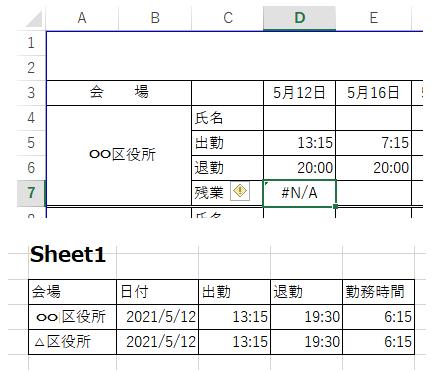 VLOOKUPについて教えて下さい。 添付の写真のように該当シートのD7にVLOOKUP関数を設定し、別のSheet1内のデータから「日付」と「〇〇区役所名」が一致したら勤務時間を引用し、該当シートの出勤・退勤時間から最初の勤務予定時間から引いて算出したいです。(その為、D7セルには0:30と表示させたいです) どのような関数で組めば宜しいでしょうか。宜しくお願い致します。