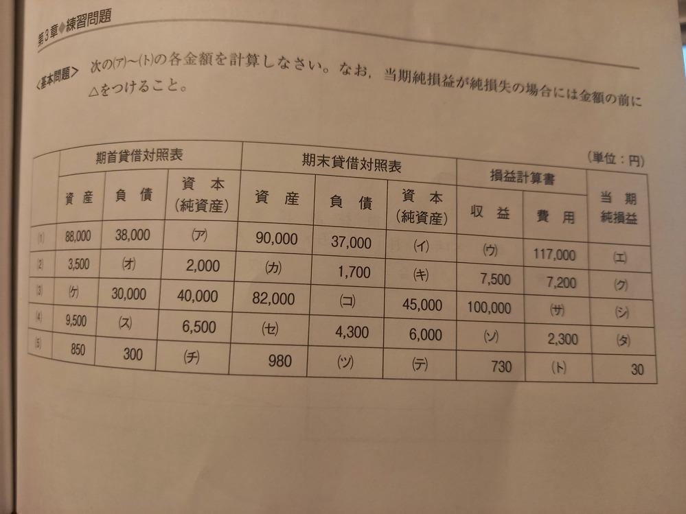 この表で損益計算書の収益の求め方を教えて欲しいです。