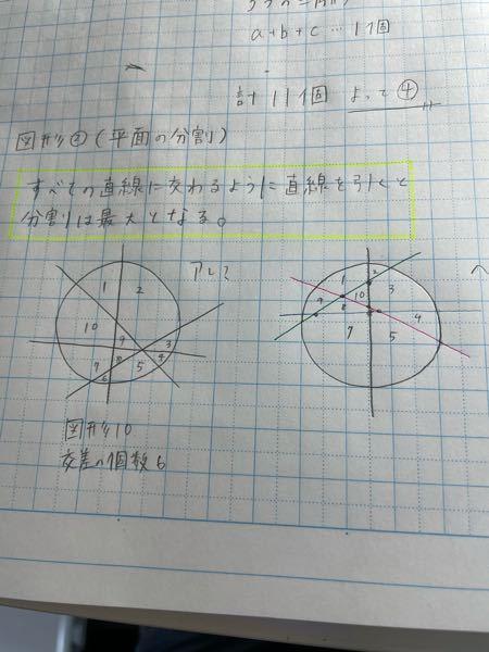 全ての直線に交わるように線を引くのってどうしたら良いのですか? 分割されてできる図形の面数が11個になるみたいなのですが、どうしても10個になります。