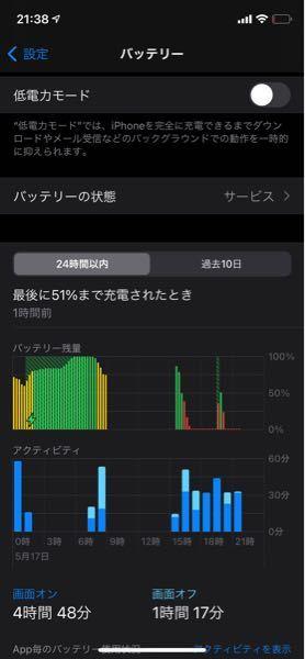 最近iPhone11proのバッテリーの減りがものすごく早いです。残り1%まで減るのですがそこからかなり長い時間使っても1%のままです。再起動すると元の%に戻るのですがまた1%になってしまいます。何か直す方法などはあ るのでしょうか?