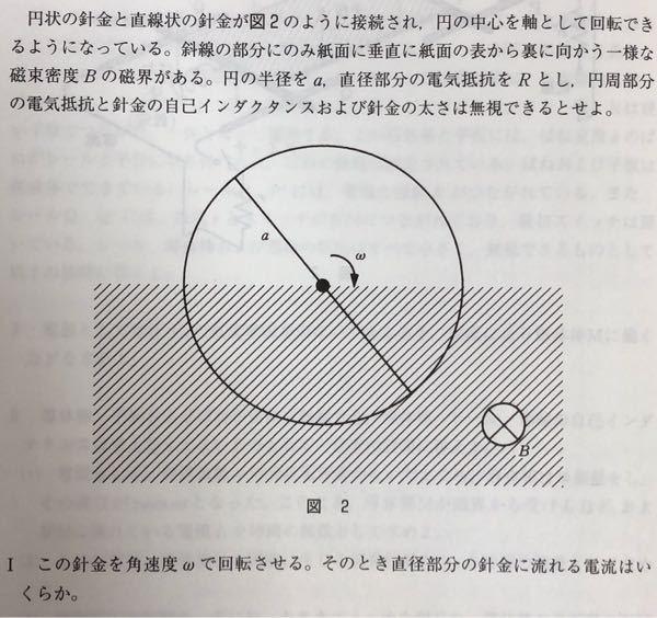 高校物理 電磁誘導の問題です。答えというより,考え方がよくわかりません。詳しい方,お願いします。 【解説】 円形の針金の,図の右半分の半円のコイルについて磁場を横切る面積ΔS=1/2a^2ωΔt Δφ=BΔSより V=Δφ/Δt=1/2Ba^2ω よって オームの法則より 答え,Ba^2ω/2R 自分の質問は,今解答のように貫く磁束が増える,図で言うところの右側の半円コイルに着目したのはわかるのですが,その左側の半円コイルが下向きの磁束が減っていることです。解答では全くこれによる電磁誘導を考慮してないのですが何故でしょうか?