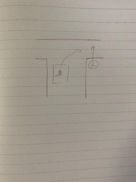下の図のような状況の時、車か歩行者どちらが優先ですか? 横断歩道はあるけど信号はありません