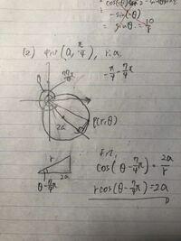 極座標に関して、円の極方程式を求める問題なのですが、なぜ違うのか分かりません。 解答は-1/4πでやっていたのですが、私は+に直して計算しようとしていました。 答えはr=2acos(θ+π/4)になります。 どなたか教えてください。
