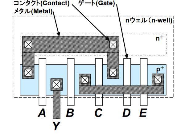これのCMOS複合論理ゲートの論理式を教えていただけませんか。お願いします。