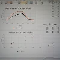 変圧器について コイルの巻数比と交流電圧比のグラフを作る際にどんなグラフになりますか?