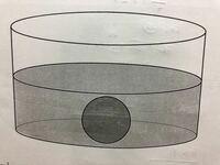 体積の問題です。 図のように水平な机の上に置かれた円柱形の容器の中に、水と半径3センチの球が入っており、球は完全に水の中に沈んでいます。 今、この容器から球を取り出したところ、球を取り出す前と比べて、容器のそこから水面までの高さが4パーセント下がりました。容器に入っている水の体積はいくらですか? 円周率はπです。  答えは864πなのですが、計算の仕方が分かりません。解答よろしくお願いします。