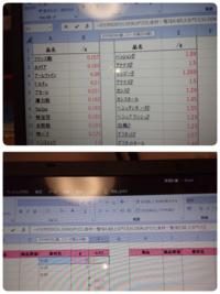 Excelの=IFERROR(VLOOKUP)を使いたいんですが、 範囲が2つ取りたくて写真2のようにしたのですが、これだとIFERRORのエラーの場合の値が打てなくなりました… この場合やっぱりIFERRORも2つ作らないといけないんでしょうか?