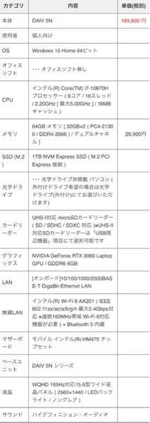 DTMを始めるのにこのスペックのノートPCはどう思いますか?? 最低でも5~6年は使いたいと思っています。