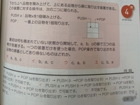 ITパスポートの問題で、添付画像の問題の解き方を、解説を見ても理解できないのですが、もっと詳しく解き方を教えてください。