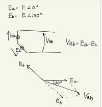 対称三相交流(Y結線)について  参考書には対称三相交流(Y結線)は線間電圧が相電圧より30度進んでいると書いてありました。 私はこの画像のようにベクトル図を書いたのですが、30度遅れになってしまいます。 なぜなのでしょうか?