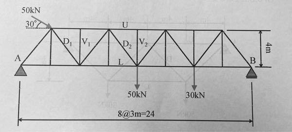 この問題のトラスの解き方が分かりません。反力などはすぐ出せるのですが… D1,D2,V1,V2,U,Lの値を教えてください。 途中式や解説などもほしいです。