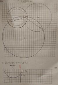 この画像のようにX地点の震源からの距離と初期微動継続時間の求め方を教えて下さい!できれば3つあると助かります! なるべく早めでお願いします!