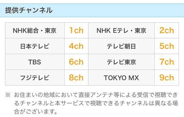 地デジIP再送信サービスについて質問があります。 東京の再送信されるテレビ局はこれですが。 万が一東京のIP再送信をしているIPサーバーのようなところに県外の人がアクセスしたらその県外の人も東京の放送がRFで見れてしまうということですか?