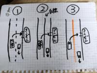 道路交通法について。 この場合はどれも大丈夫でしょうか?(コンビニから右折で出るときも)