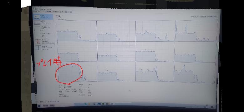 cpuについての質問です。 私はravenfieldというfpsをプレイしているのですが、cpu、gpu使用率が共に40%くらいです。 電源オプションやgpuの設定など色々いじってみたのですが、改善しないので、皆様のお力を借りたいと思い質問させて頂きました。 現在私が分かっている事、試した事は下記の通りです。 ・電源オプションをハイパフォーマンスに ・nvidiaコントロールパネルからハイパフォーマンスに ・cpuの優先度を最優先に ・ravenfieldは最適化されていないので、マルチコアに対応しているのか怪しい ・タスクマネージャによるとcore8に大きな負担が掛かっている。→core8を無効化→core9~core12に負担がかかる(fpsは少し落ちた)→core8~core12を無効化(core1~7がどれだけ使われているかを確かめるため)→かなりfpsが落ちた、しかしゲームは動く というような状況です。 使用cpuはryzen5 3600なのでオーバークロックをしても効果は薄いと思います。 当方はあまりpcに詳しくないので、皆様のご意見を頂きたいです。改善の為にはどうすれば良いのでしょうか。ご回答よろしくお願いします。