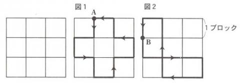 公務員 判断推理問題です 新宿区の盛り場に、下図のような碁盤目状の道がある。この道を警察官aは、図1のようにA地点から太線上を矢印の方向に一定の速さで警ら(パトロール)し、A地点にもどる。スリ常習の窃盗犯bは、図2のように、B地点から警察官bと同じ速さで矢印方向に歩き、B地点にもどる。aとbは途中で出会うか。また、出会うとすればどのような出会いをするか。次の選択肢の中から、確実にいえるものを選びなさい。 1.両者は1度も出会わない。 2.両者は1度だけある地点ですれ違う。 3.両者はある地点で出会って1ブロックだけ一緒に歩く。 4.両者はある地点で出会って2ブロックだけ一緒に歩く。 5.両者は2つの地点だけですれ違う。 6.両者はある地点で出会って1ブロックだけ一緒に歩き、さらに他の地点ですれ違う。 7.両者はある地点で出会って2ブロックだけ一緒に歩き、さらに他の地点ですれ違う。 8.両者はある地点ですれ違い、さらに出会って1ブロックだけ一緒に歩く。 9.両者は3つの地点だけですれ違う。 答えを教えてください(><)
