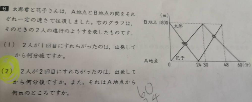 太郎君と花子さんはA地点とB地点の間をそれぞれ一定の速さで往復しました。画像中のグラフはその時の2人の進行の様子を表したものです。 (2)2人が2回目にすれ違ったのは、出発してから何分後ですか?...