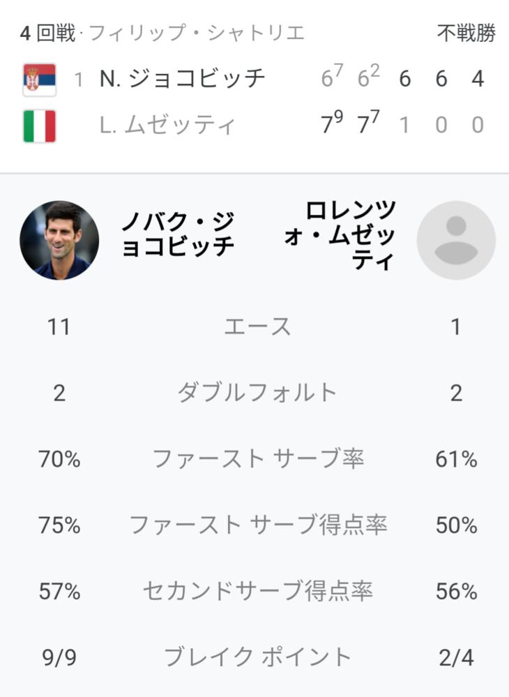 ジョコビッチ vs ムゼッティ 試合の感想を教えてください 全仏オープン