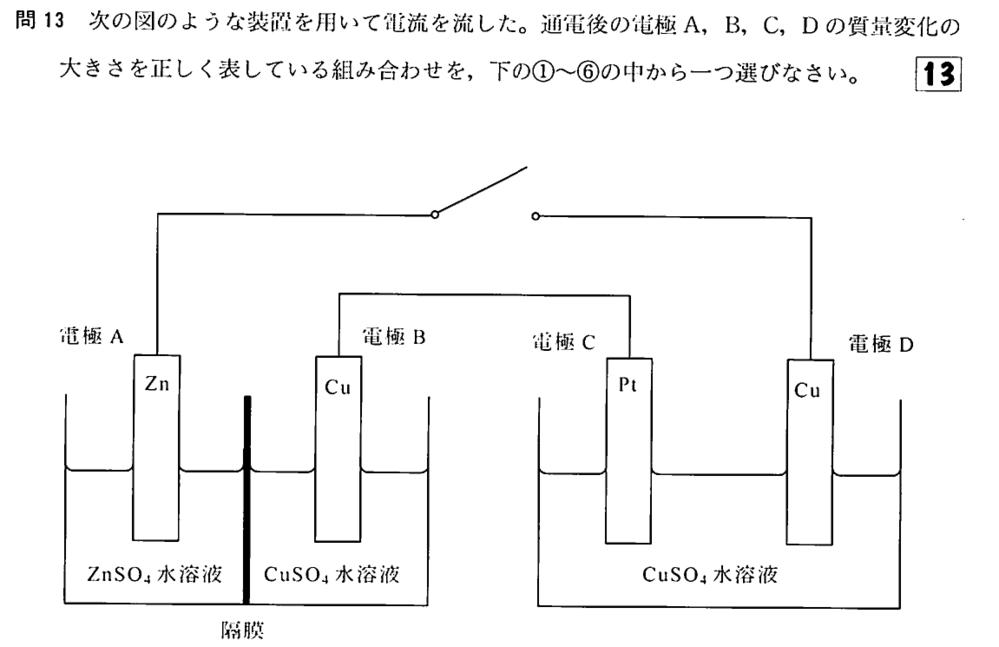 高校化学の設問です。 電極A~Dの反応を、下記のように整理しましたが、合っているいるでしょうか。 間違ったところがありましたら、何卒教えてください。 電極A: Zn → Zn2+ + 2e- 電極B: Cu → Cu2+ + 2e- 電極C: 2H2O→4H + 4e- + O2 電極D: Cu → Cu2+ + 2e-