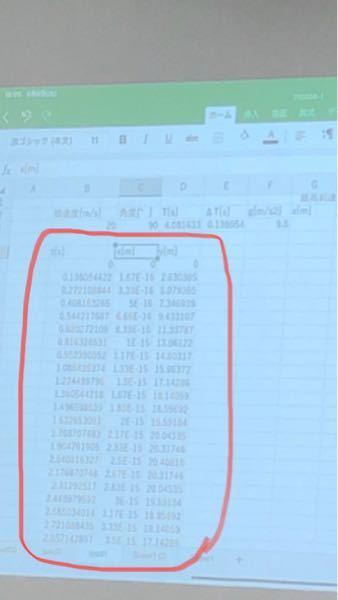大至急お願いします。 エクセルを使った放物線の計算で赤く囲んでいるところの計算の仕方がわかりません。txyそれぞれ教えて欲しいです? 画質悪くてすみません