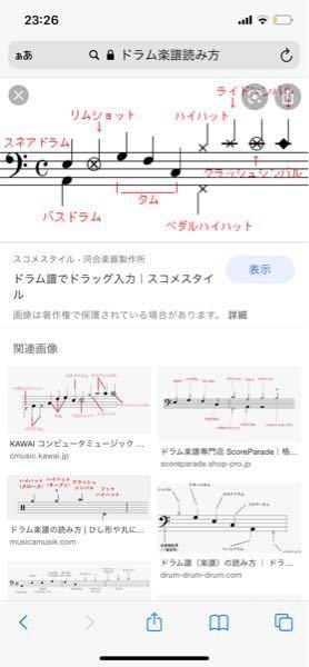 他のサイトではこのライドシンバルの記号がクラッシュシンバルと表記されているのですが、実際はどちらが正しいのでしょうか、お願いします。