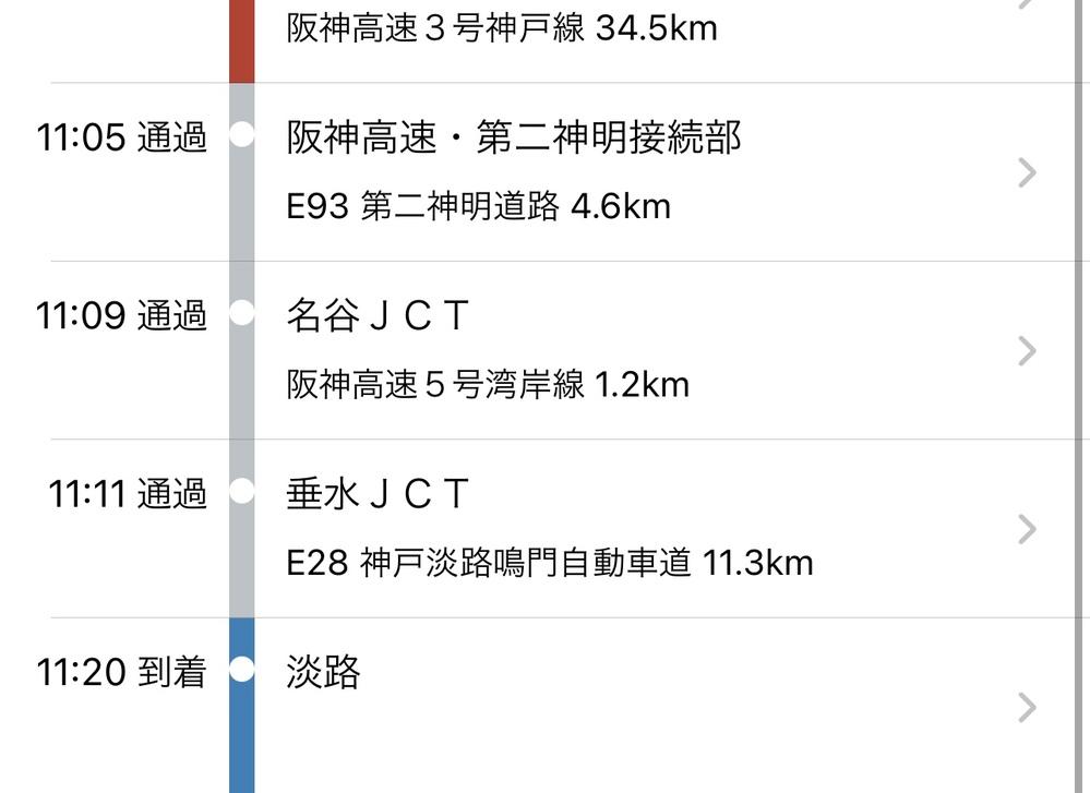高速初心者です。今度淡路島へ行く予定です。 高速のナビの乗り継ぎ?方法がよく分からないのですが、阪神高速・第二神明接続部って何ですか?? 近くの阪神高速から乗って、阪神高速・第二神明接続部→名谷JCT→垂水JCT→淡路 とこの案内標識通りの方向に行ったらいいんですか?
