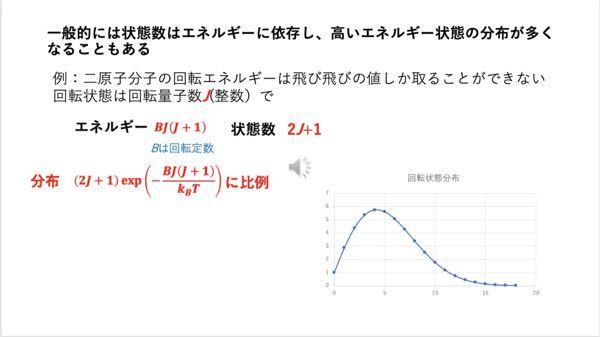 熱統計力学のエネルギーについてです、この分布の式をJで微分して分布が最大になるJの値を求めて頂けませんか?答えは整数にはならないらしいです。