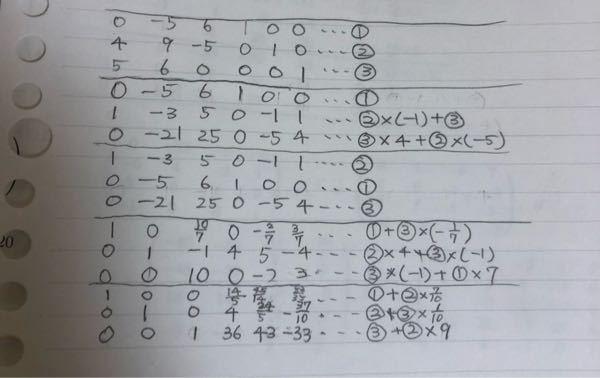 (線形代数学)行列の行基本変形って運ですか? 逆関数を求めるために行基本変形をして、答えを出せたと思ったのですが、模範解答は全て整数でした。 決まったものから決まったものを足したり引いたりしないとその答えにはならないわけで、それは問題を解いている時に分からなくないですか? よく分からなくなってしまったのでやり方を教えていただきたいです。