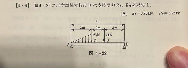 至急お願いします! 画像の材料力学の問題の導出を教えていただきたいです。