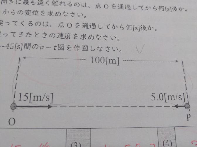 物理についてです。 「等加速度直線運動をしている物体が点Oを右向きの初速度V₀=15m/sで通過した。ある時間が経過した後、物体は点Oから右側に100mはなれた点Pを左向きに速さ5m/sで通過した。ただし右向きを正とする。」 この問題の加速度の求め方を教えてください。