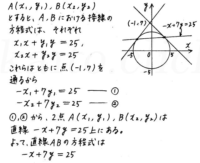 点(ー1、7)を通り、円x^2+y^2=25に接する2つの直線の接点をA、Bとするとき、直線ABの方程式を求めよ。 とういう問題の答えが写真になるのですが、どうしても 「①、②から2点A、Bは直線ーx+7y=25上にある」 といった解説が分かりません。 どうしたら直線ーx+7y=25上にあるという考えになるのでしょうか。