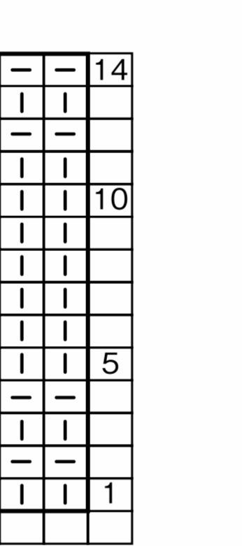 棒針編みできなったことがあるので、教えていただきたいです。 棒針編みは棒にかかっている目も段数として数えると言いますが、例えば下の画像のような編み図があり、14段編むよう指定された場合、図のように14段編むと、棒に掛かった目を数えてトータル15段になりませんでしょうか?この誤差を考えると、本来棒に掛かった目を数えないのでしょうか? 教えていただきたいです。 よろしくお願いします。