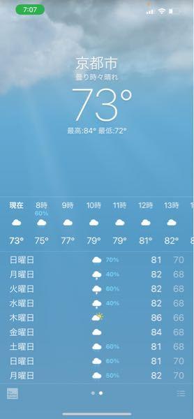 まだ6月なのになんか最近暑くないですか?