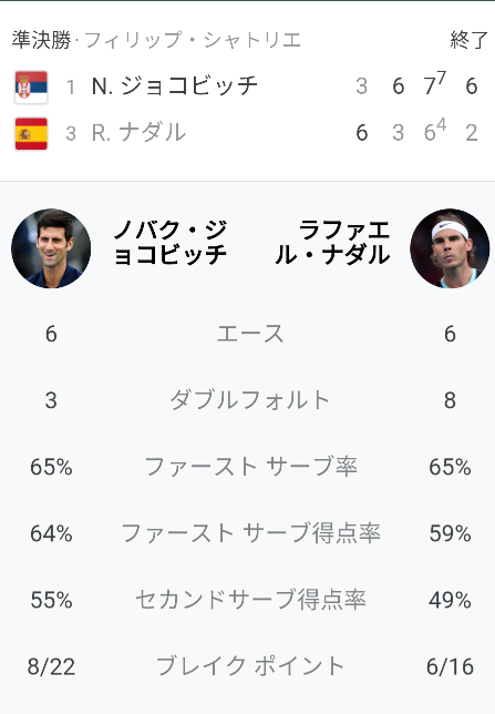ナダル vs ジョコビッチ 試合の感想を教えてください 全仏オープン準決勝