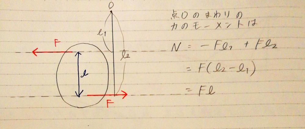 物理 偶力のモーメントの範囲です。 このとき上のFが左回りにしかみえないのですがなぜ右回りの力なのか分かりません。 教えていただきたいです。お願いいたします。