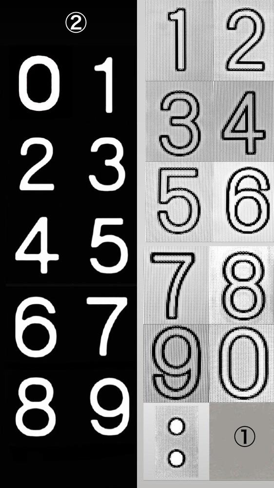 パソコン(Windows)にフォント(書体)として 英数字フォント?画像の①、②のフォントを 探しております一般的にはテロップ用フォントなので…一般ソフトに同じフォント書体があれば…教えてください。 ①の特徴は0、1、5、6、8、9です。 ②の特徴は上記と同じく0、1、5、6、8、9 です。特に1は丸ゴシックに見えてしっかり1、5は2画目が斜めです。
