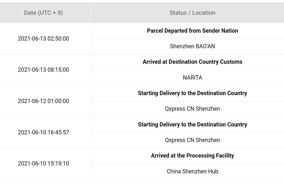 Qoo10で買い物をしたのですが、追跡を見てみると、一度成田へついたあと、画像のようにまた中国? の方へ帰っていってしまっている表示になっていました。 これはどういうことかわかりますか?? 荷物は今どこにあるのでしょうか…