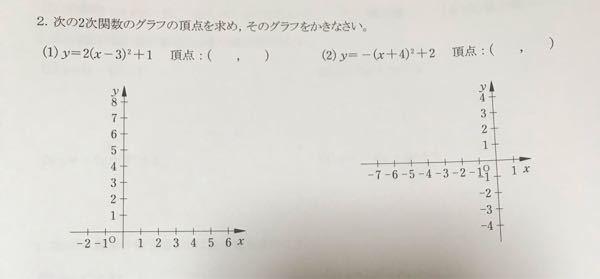 この問題の答えとグラフどうかけばいいか分からないので教えてください!!
