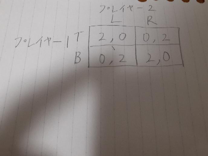 経済学に詳しい方回答お願いします。 この利得行列のときのナッシュ均衡点はどのようになるのでしょうか??