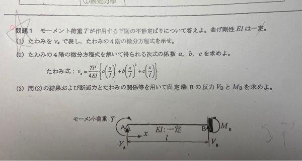 構造力学の不静定ばりの問題です (1)からよくわからないのでどなたかご教授願えませんでしょうか? よろしくお願いします。