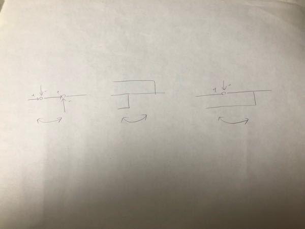 制御のブロック線図で下の写真のように加算点同士が隣り合わせになっていた場合、引き出し線が隣り合わせになっていた場合、加算点と引き出し線が隣り合わせになっていた場合は順番を反対にすることは可能ですか?