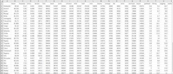 Rで、csvファイルを読み込みたいのですが、このようなエラーが出てしまいます。 read.table(file = file, header = header, sep = sep, quote...