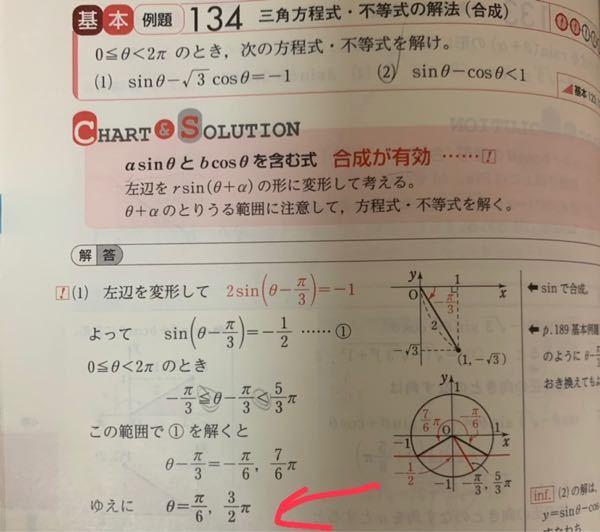 数Ⅱ、三角関数。 答えの3/2πって−π/2でも大丈夫ですか?