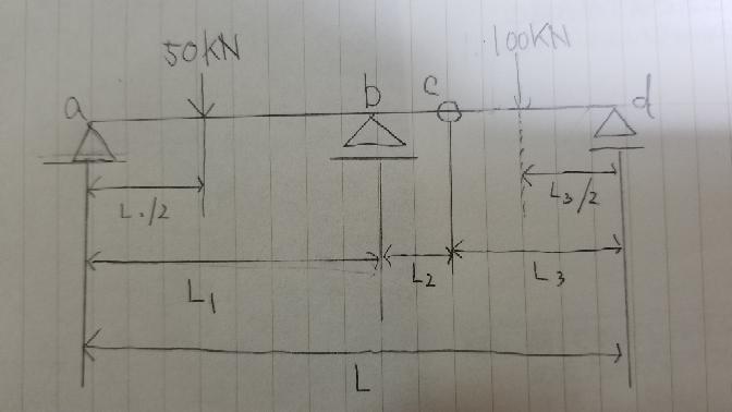 この画像の梁で反力Raが0になる(L1,L2,L3)を求める問題なのですが、途中式と答えを教えて下さい。お願いします。
