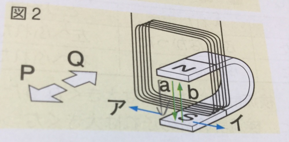 至急!!!! 下の問題でなんのヒントもなく電流を求めなくてはいけないのですが、求め方を教えてください!!