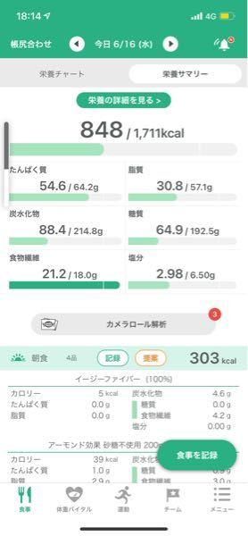 ダイエット中なのですが一日でこれはたべすぎですか? 156cm46kgです。痩せなくていいなどの回答は大丈夫ですm(*_ _)m 食事面についてアドバイスお願いします