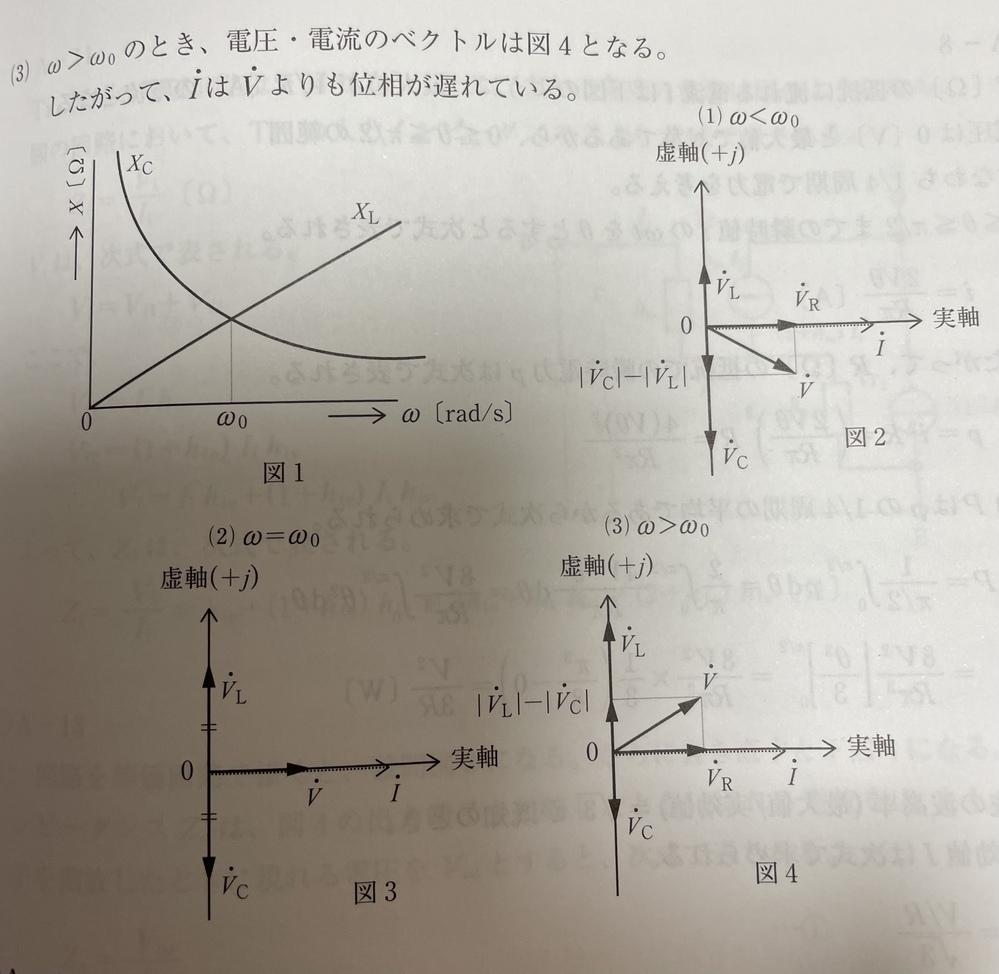 一陸技の過去問題 会社の指示で一陸技を取ることになり、来年の1月試験に向けて勉強する素人レベルの者です。宜しくお願い致します。 ベクトル図の作り方(作図)を教えて頂きたいです。直列共振回路の周波数とリアクタンスの関係図となりますが、まず図1については決まり文句と思っています。質問は図2から図4までの3つの図で、共通してVLとVR、そしてVCは上•右•下の位置にあります。Vだけが図によって位置が違います。 ①VL、VR、VCの配置位置は決まりでしょうか。例えばVLは上(虚軸)に位置し、VRは右(実軸)に位置するものなのかなどです。 ②質問文からωとω0の大小関係で作図が出来ています。唯一のヒントが図1ですが、この図から図2から図4へのベクトル場の作り込みの考え方が分かりません。例えば図1ではω0は2つの直線曲線(XLとXC)の境目にあります。ω>ω0(図4)を考えるとωはω0より右にいると思い、まず適当にωの位置を決め、そこから上に向かって垂線を書くと、最初にXCの曲線に接触し、次にXLの直線に接触します。縦に見たこのω-XCの距離とω-XLの距離が図4のVLとVCの距離に反映されるのでしょうか。 ③Vは図3の実軸に伸びるのを基本とし、0からVLの距離と、0からVCの距離を比べてVLが長いと上に引っ張られる形となり、VCが逆に長いと下に引っ張られるのでしょうか。 可能でしたら、ベクトル図が出来上がるまでの流れを図面に起こしてご教示頂けないでしょうか。 宜しくお願い致します。