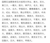 私が勤める国際石油開発帝石は、MARCH関関同立からは、唯一、関西学院大学だけ採用していません。何故でしょう? 私はわからないんですが、わかる方いますか?